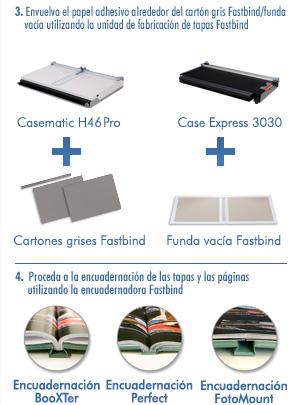 Fastbind Printable materials