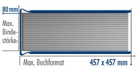 FotoMount Binding Size Chart